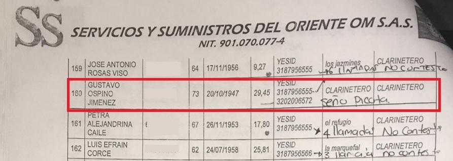 Llamadas y revisión con beneficiarios mostraría presuntas irregularidades en contrato de alimentación del adulto mayor - Noticias de Colombia